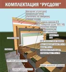 pirog-steny-rusdom
